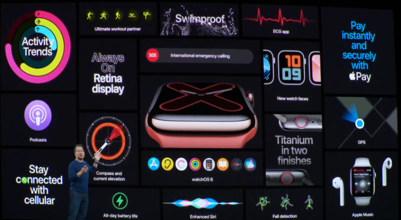 apple watch series 5 features list