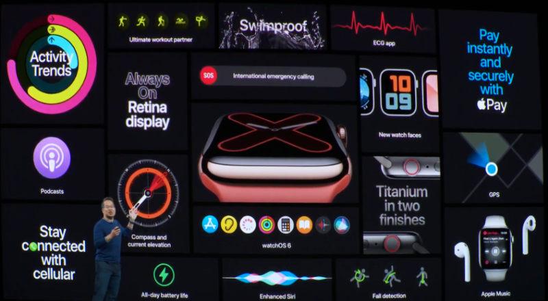 apple watch series 5 features list