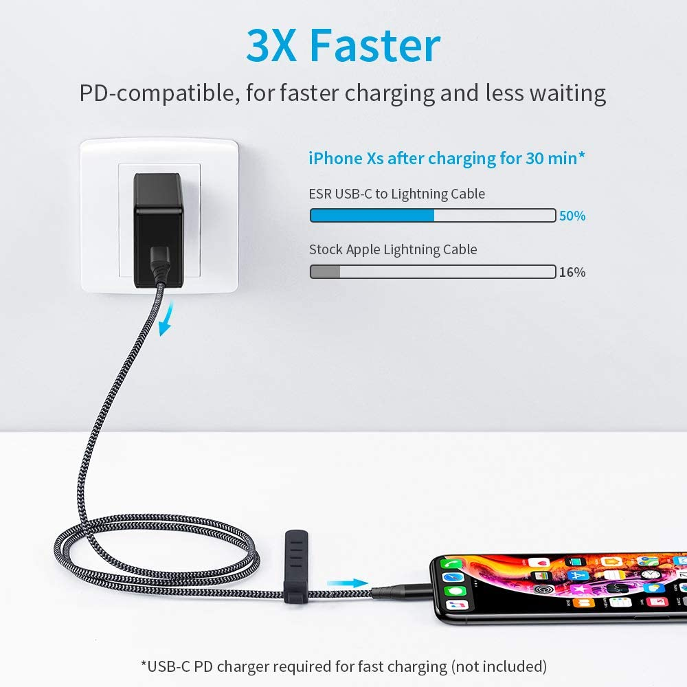 Fast Charger for iPhone 11 Pro
