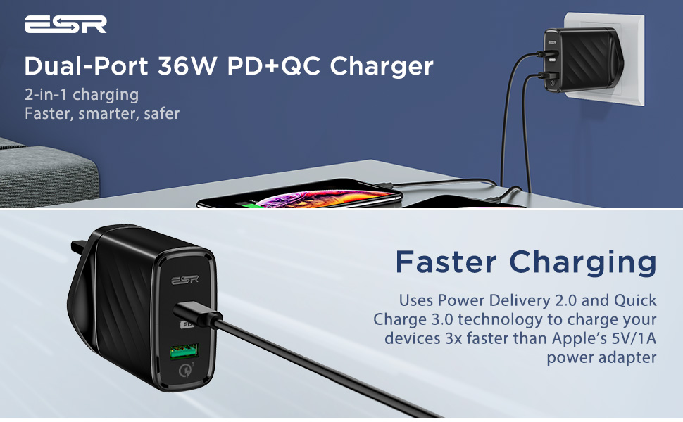 ESR 36W Fast Charger for iPhone